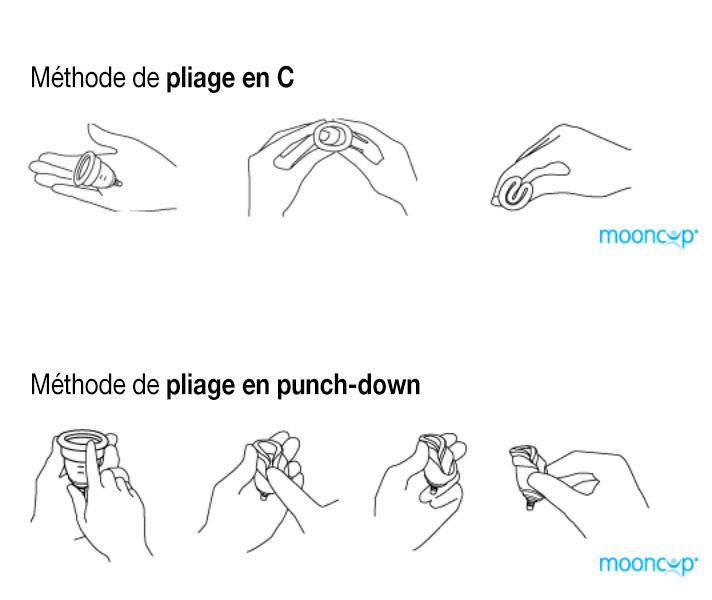 Coupe menstruelle ou mooncup aborder les r gles diff remment - Coupe menstruelle mooncup ...